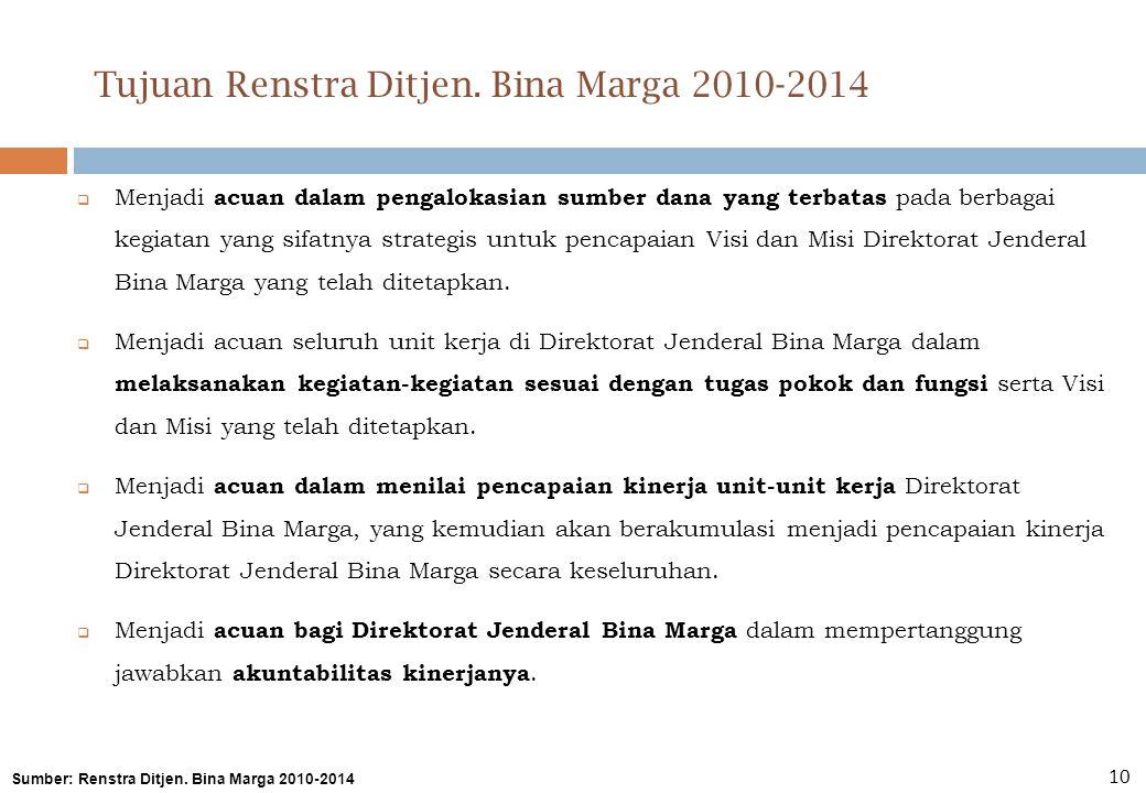 Tujuan Renstra Ditjen. Bina Marga 2010-2014