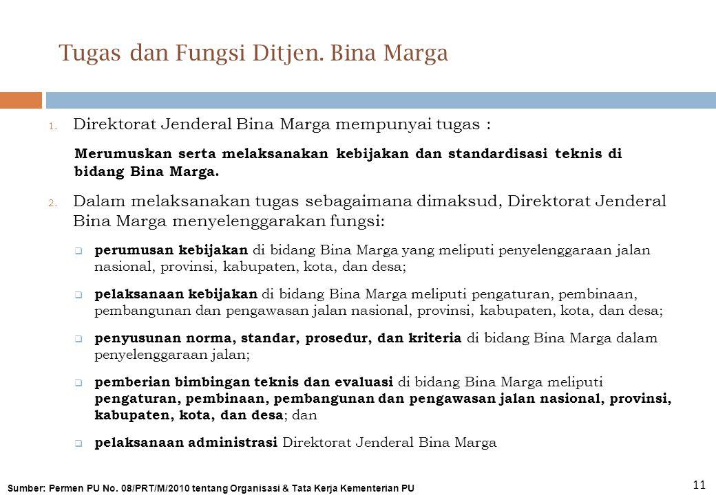 Tugas dan Fungsi Ditjen. Bina Marga