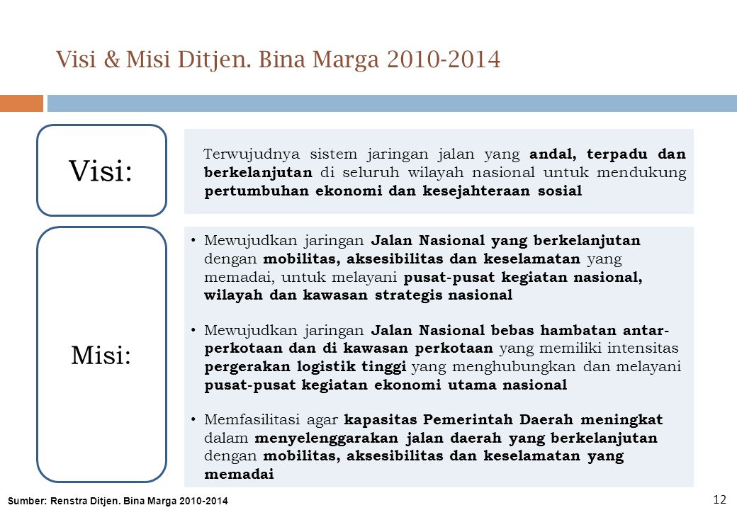 Visi & Misi Ditjen. Bina Marga 2010-2014