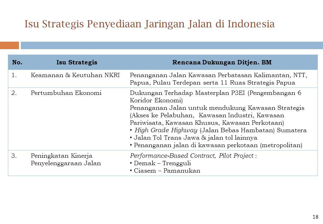 Isu Strategis Penyediaan Jaringan Jalan di Indonesia