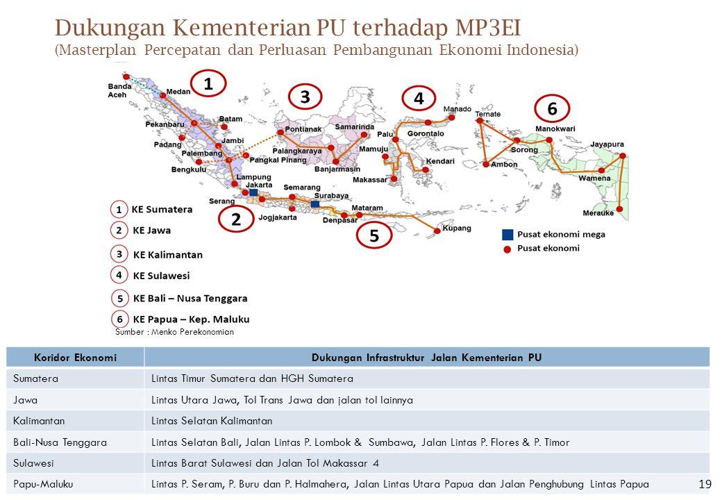 Dukungan Infrastruktur Jalan Kementerian PU