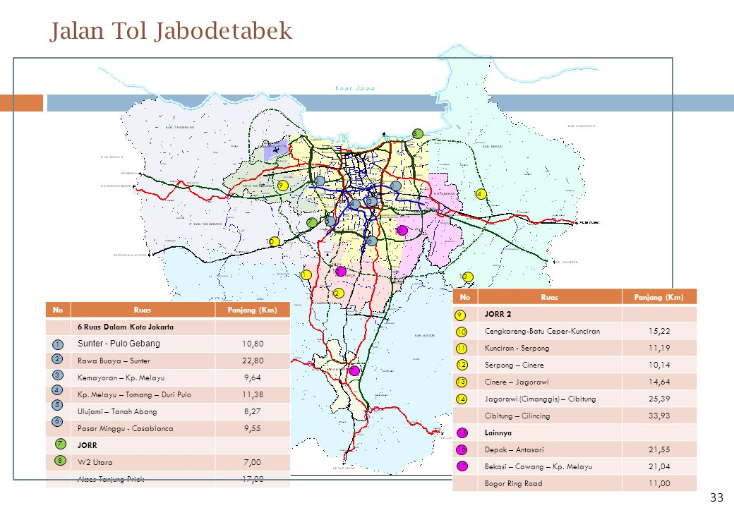 Jalan Tol Jabodetabek 33 No Ruas Panjang (Km) JORR 2