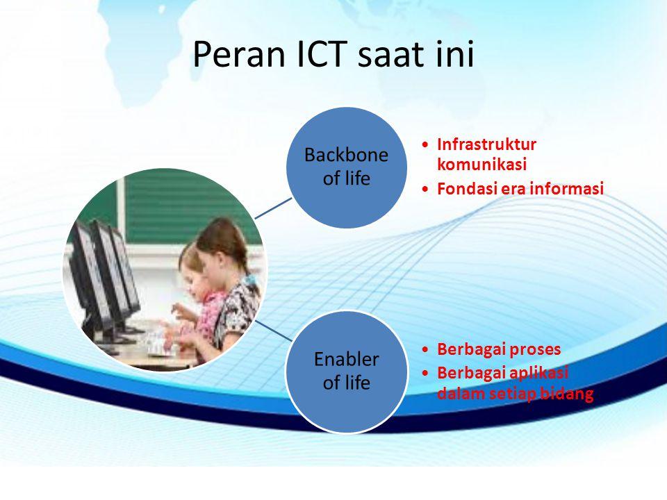 Peran ICT saat ini Infrastruktur komunikasi Fondasi era informasi