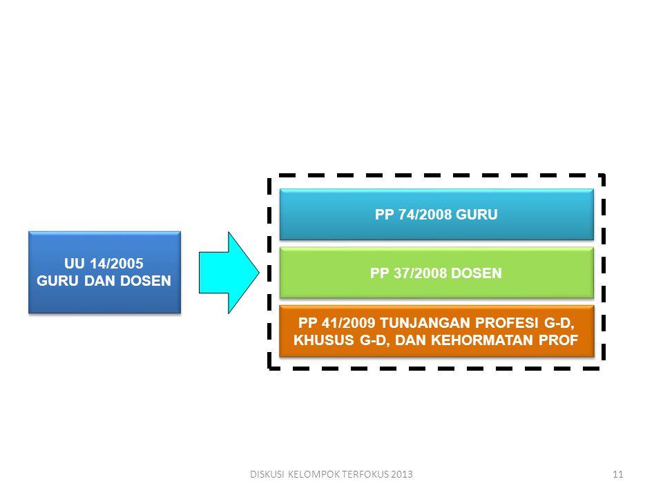 PP 41/2009 TUNJANGAN PROFESI G-D, KHUSUS G-D, DAN KEHORMATAN PROF