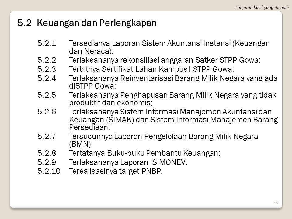 5.2 Keuangan dan Perlengkapan