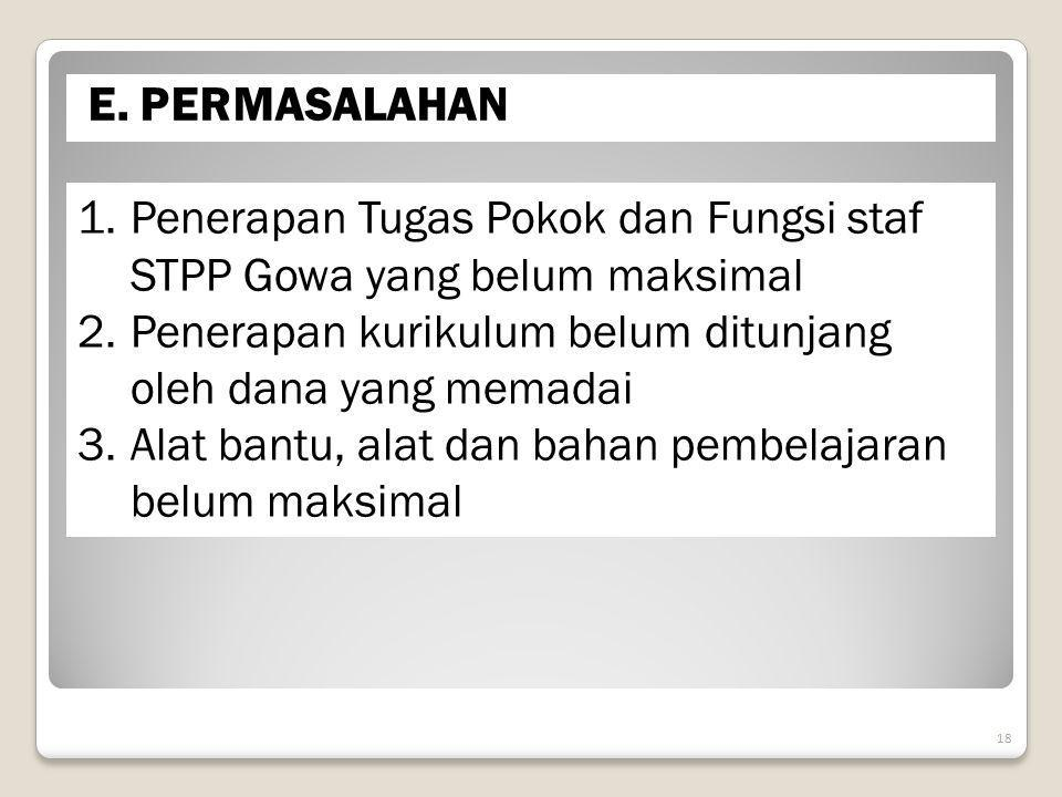 E. PERMASALAHAN Penerapan Tugas Pokok dan Fungsi staf STPP Gowa yang belum maksimal. Penerapan kurikulum belum ditunjang oleh dana yang memadai.