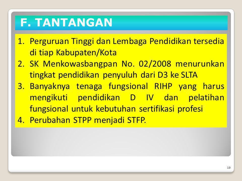 F. TANTANGAN Perguruan Tinggi dan Lembaga Pendidikan tersedia di tiap Kabupaten/Kota.