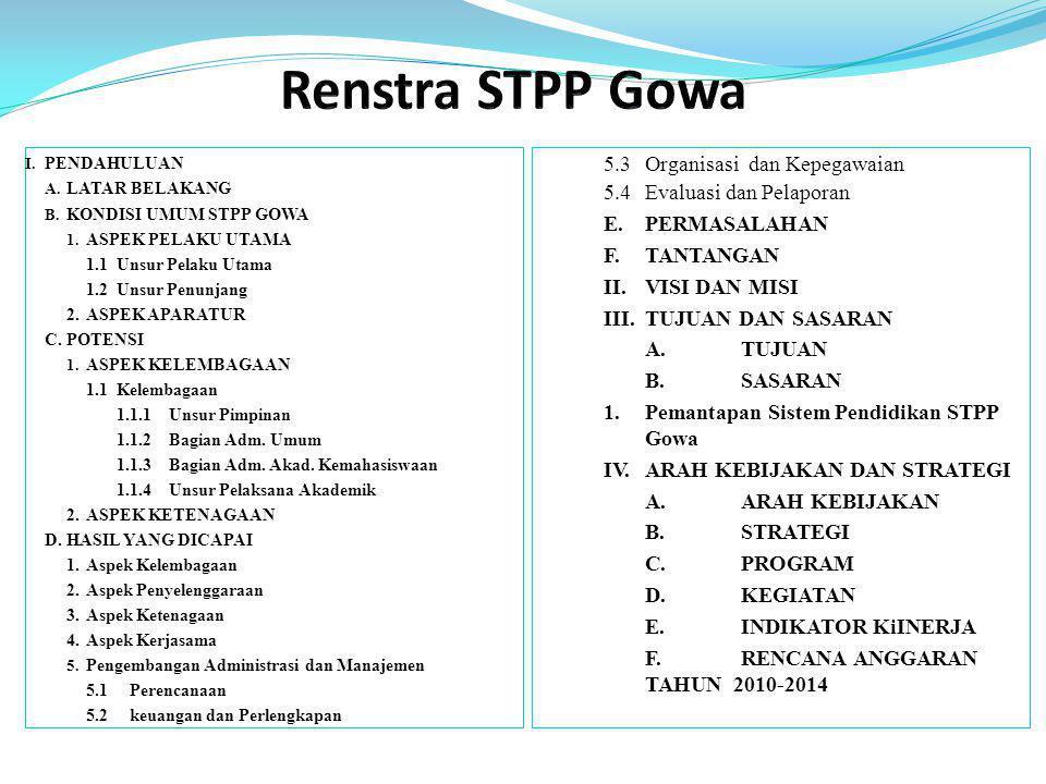 Renstra STPP Gowa 5.3 Organisasi dan Kepegawaian