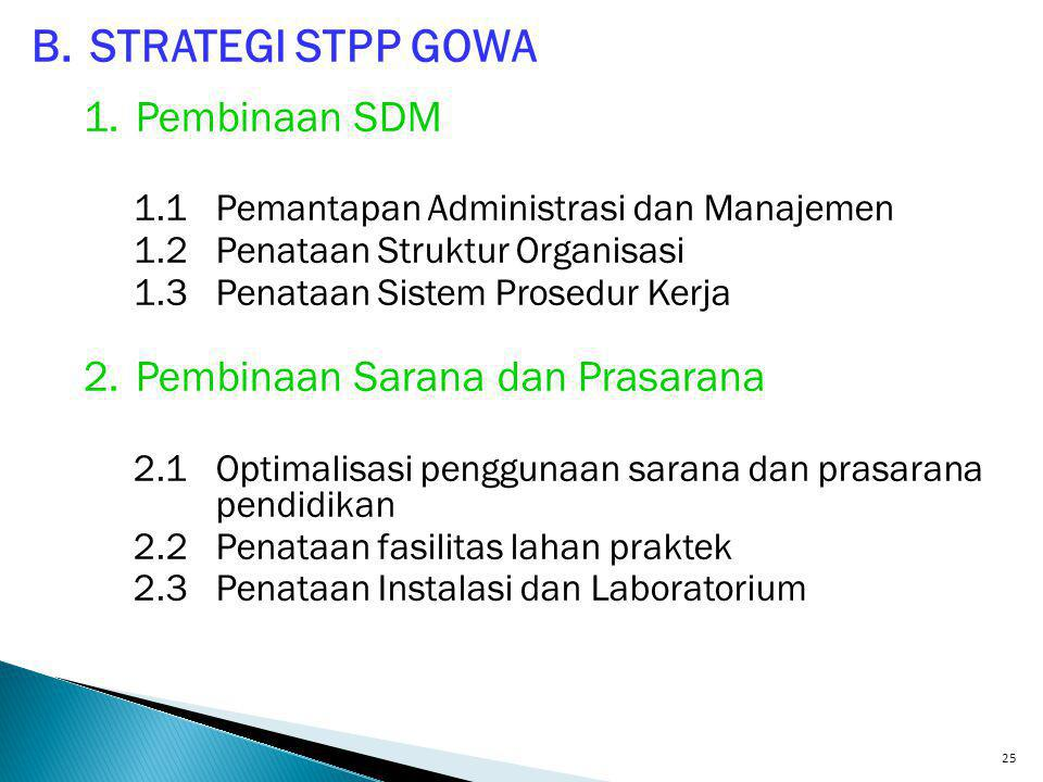 STRATEGI STPP GOWA Pembinaan SDM 2. Pembinaan Sarana dan Prasarana