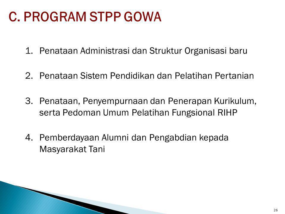 PROGRAM STPP GOWA Penataan Administrasi dan Struktur Organisasi baru