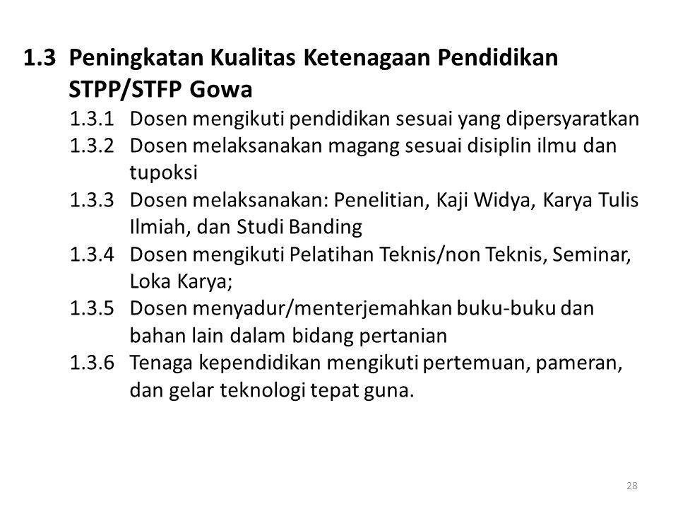 1.3 Peningkatan Kualitas Ketenagaan Pendidikan STPP/STFP Gowa