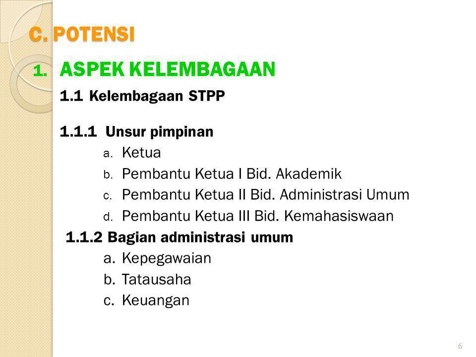 C. POTENSI ASPEK KELEMBAGAAN 1.1 Kelembagaan STPP 1.1.1 Unsur pimpinan