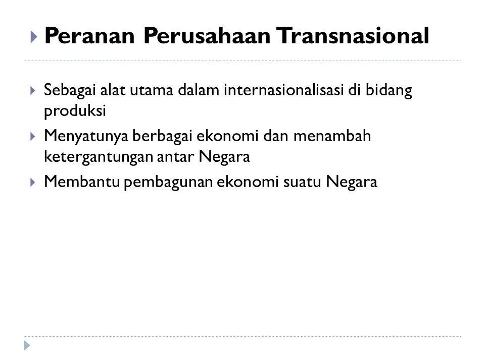 Peranan Perusahaan Transnasional
