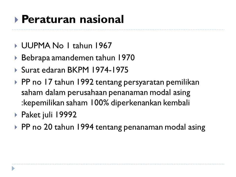 Peraturan nasional UUPMA No 1 tahun 1967 Bebrapa amandemen tahun 1970