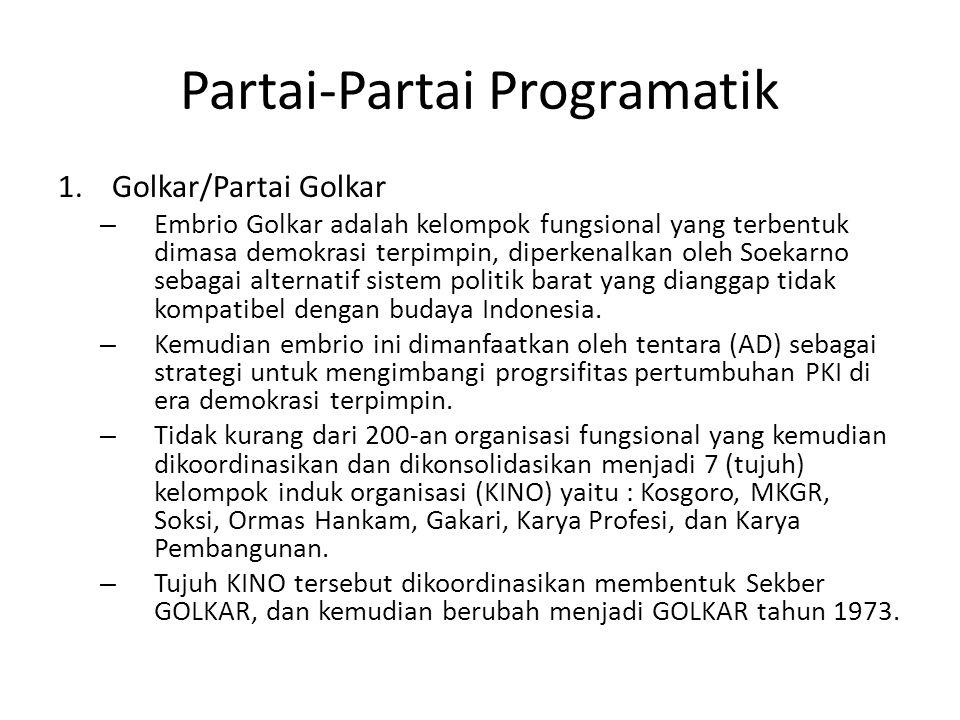 Partai-Partai Programatik