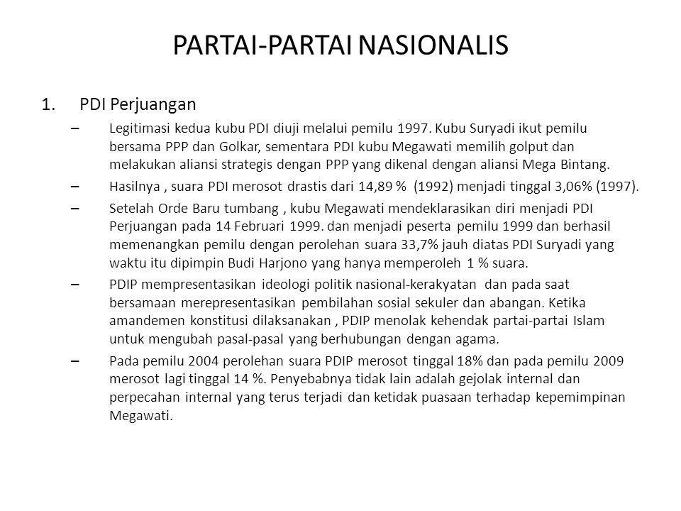 PARTAI-PARTAI NASIONALIS