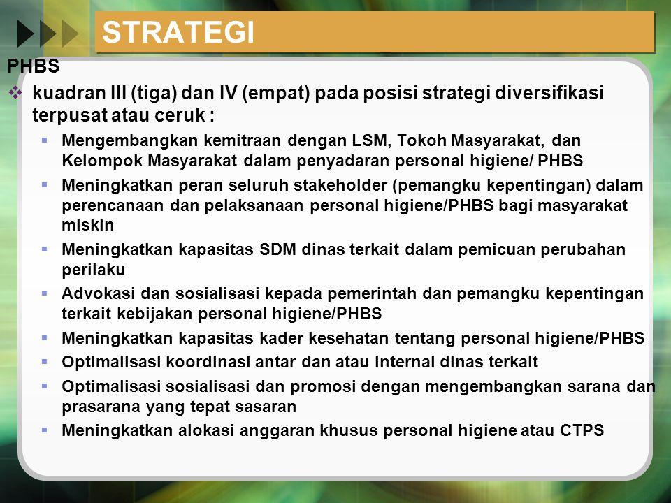 STRATEGI PHBS. kuadran III (tiga) dan IV (empat) pada posisi strategi diversifikasi terpusat atau ceruk :