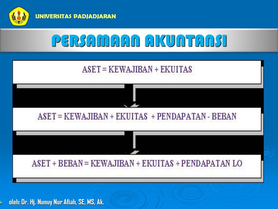 PERSAMAAN AKUNTANSI oleh: Dr. Hj. Nunuy Nur Afiah, SE, MS, Ak.