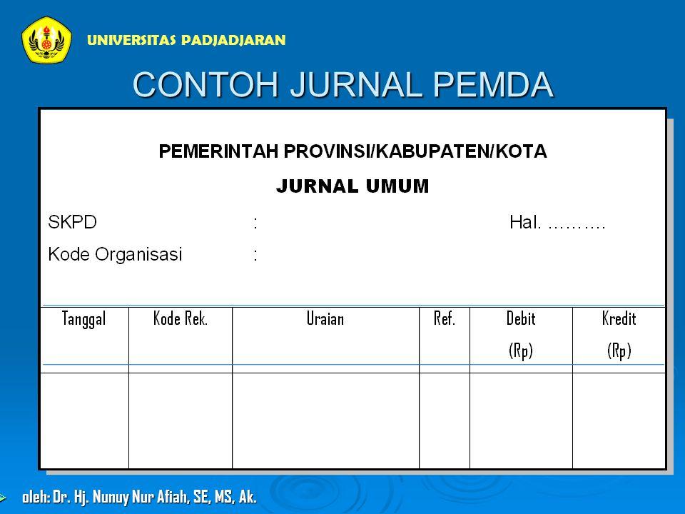 CONTOH JURNAL PEMDA oleh: Dr. Hj. Nunuy Nur Afiah, SE, MS, Ak.
