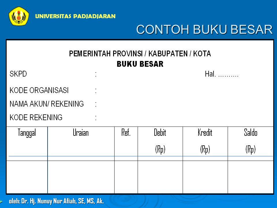 CONTOH BUKU BESAR oleh: Dr. Hj. Nunuy Nur Afiah, SE, MS, Ak.