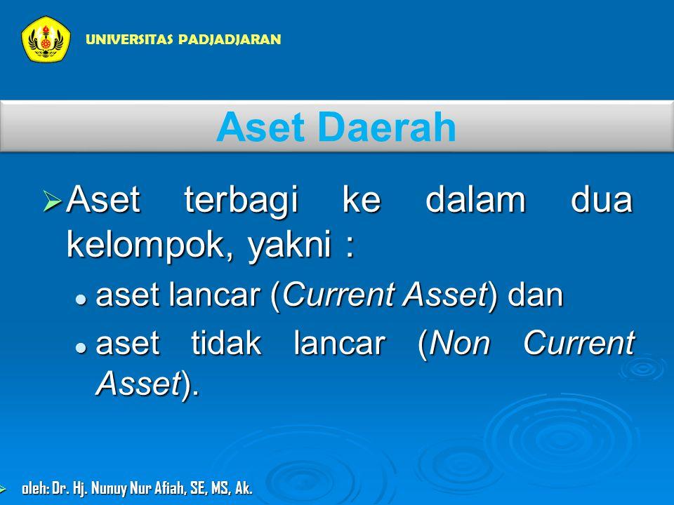 Aset Daerah Aset terbagi ke dalam dua kelompok, yakni :