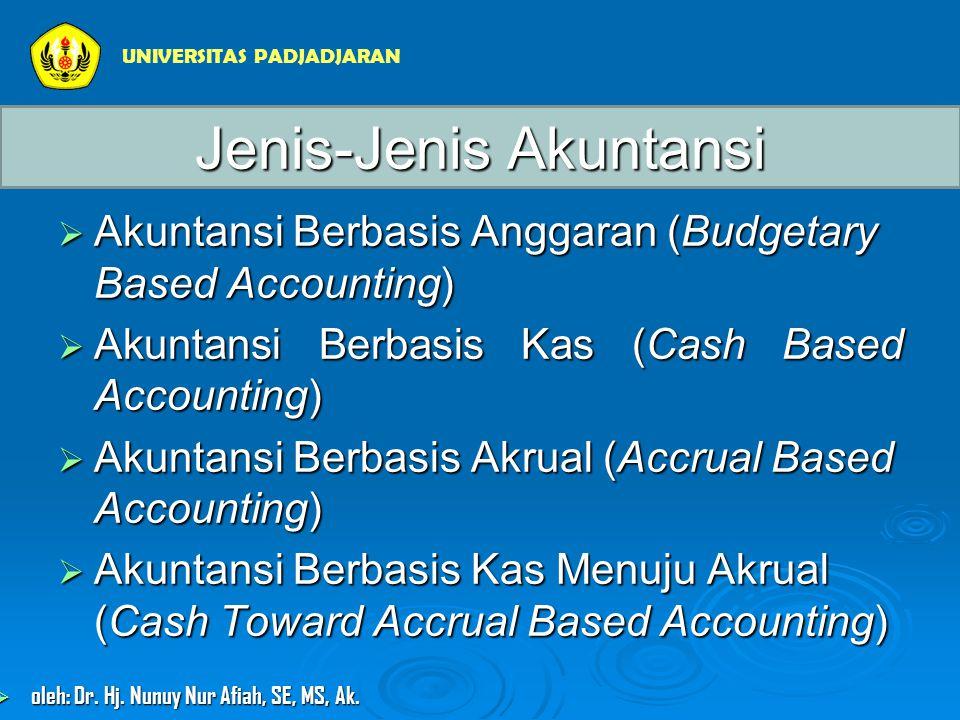 Jenis-Jenis Akuntansi