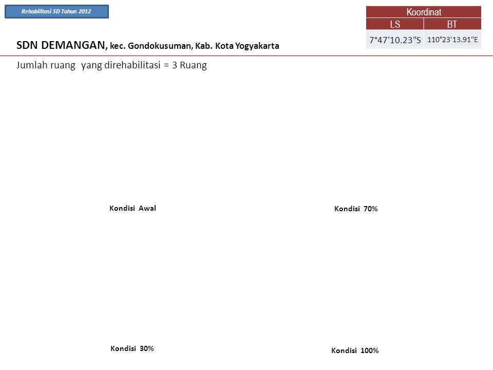 SDN DEMANGAN, kec. Gondokusuman, Kab. Kota Yogyakarta