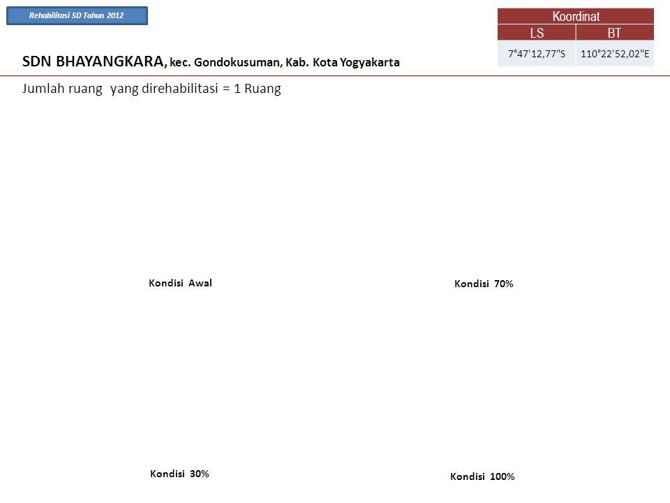 SDN BHAYANGKARA, kec. Gondokusuman, Kab. Kota Yogyakarta