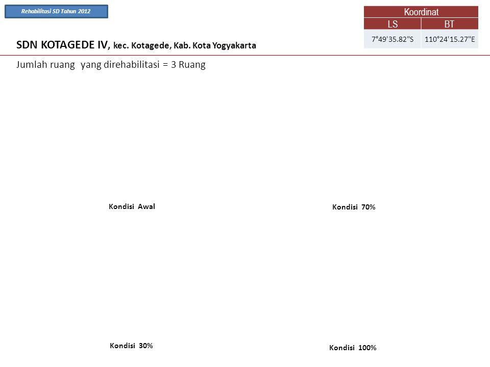 SDN KOTAGEDE IV, kec. Kotagede, Kab. Kota Yogyakarta