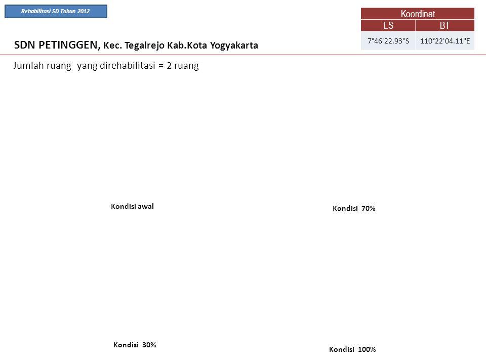 SDN PETINGGEN, Kec. Tegalrejo Kab.Kota Yogyakarta
