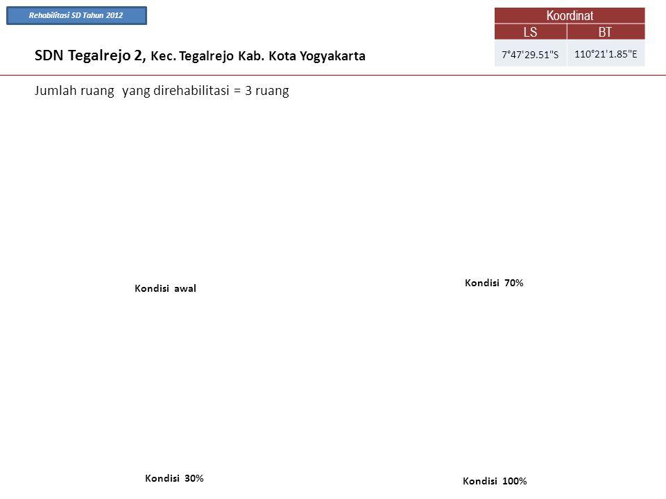 SDN Tegalrejo 2, Kec. Tegalrejo Kab. Kota Yogyakarta