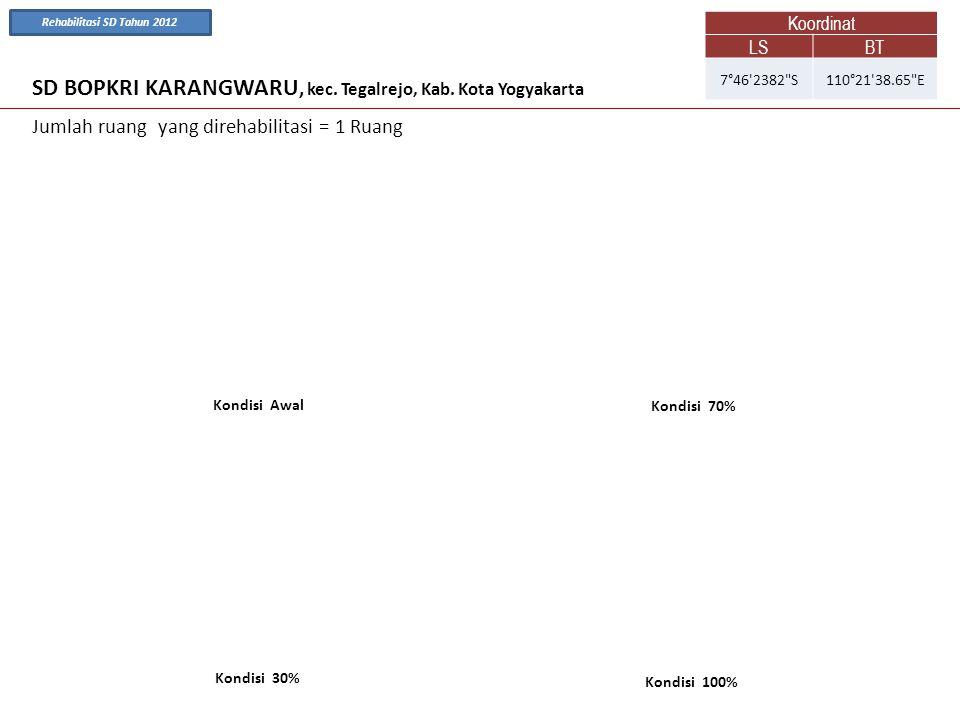 SD BOPKRI KARANGWARU, kec. Tegalrejo, Kab. Kota Yogyakarta