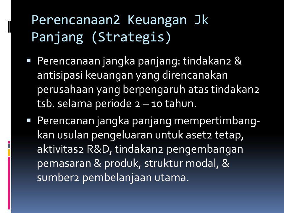 Perencanaan2 Keuangan Jk Panjang (Strategis)