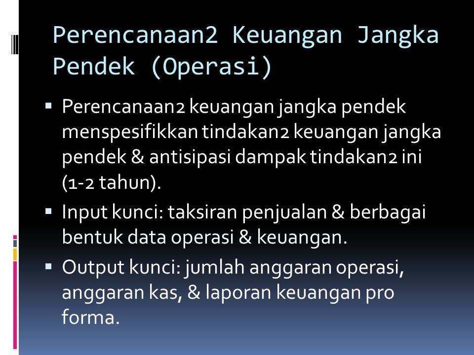 Perencanaan2 Keuangan Jangka Pendek (Operasi)