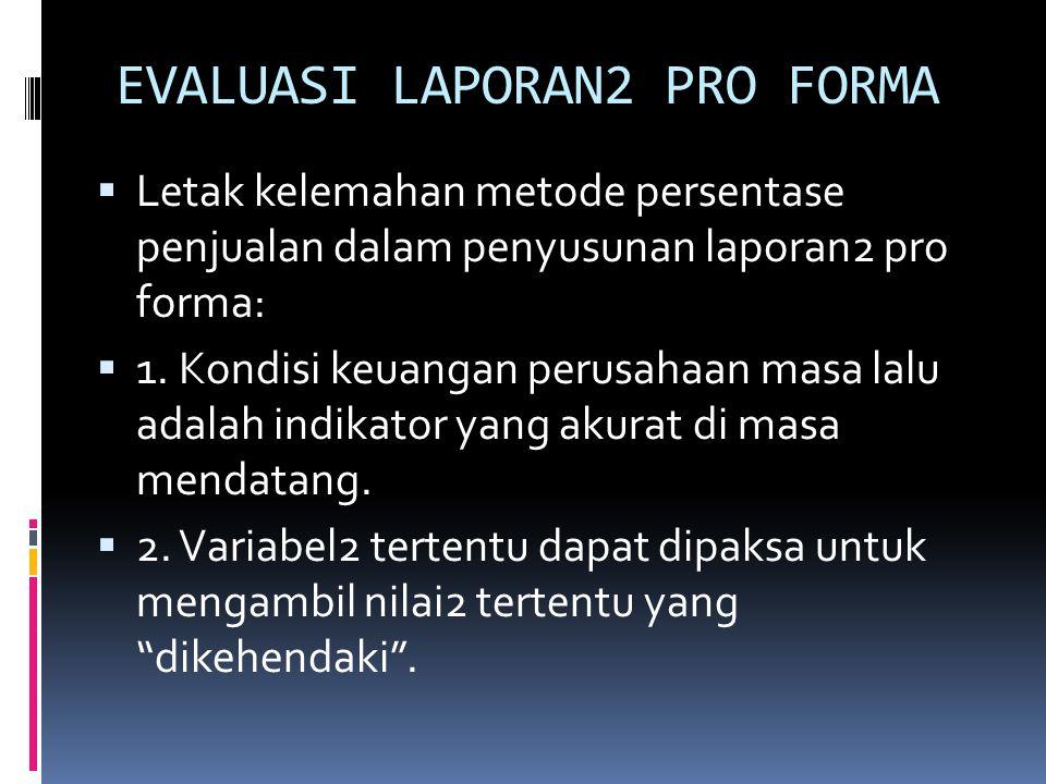 EVALUASI LAPORAN2 PRO FORMA