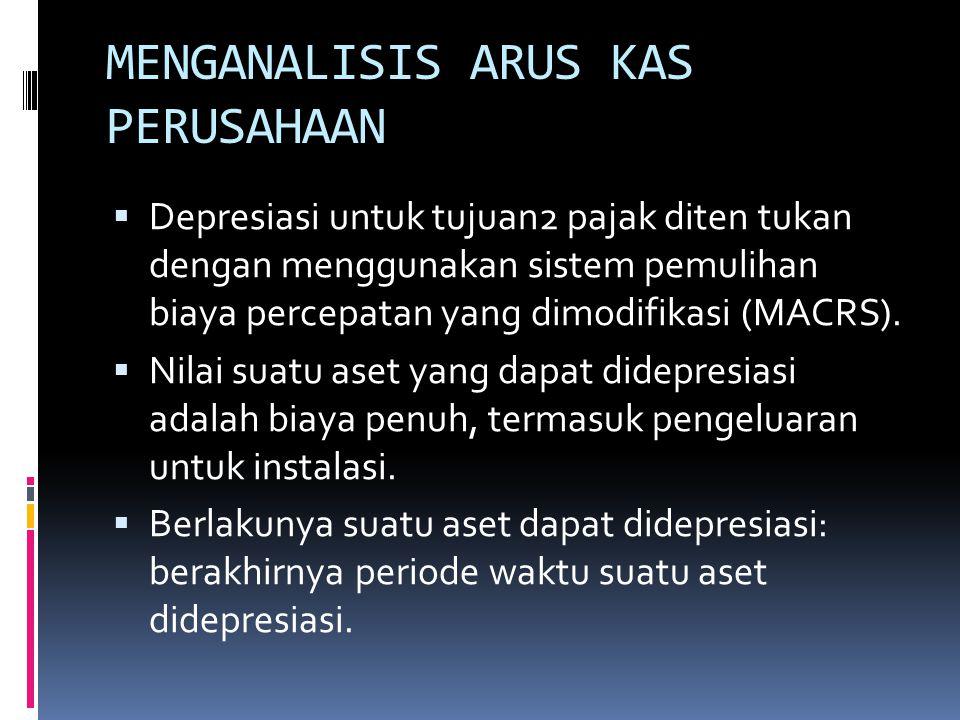 MENGANALISIS ARUS KAS PERUSAHAAN