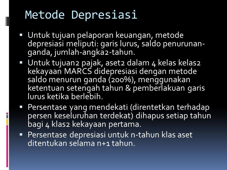 Metode Depresiasi Untuk tujuan pelaporan keuangan, metode depresiasi meliputi: garis lurus, saldo penurunan- ganda, jumlah-angka2-tahun.