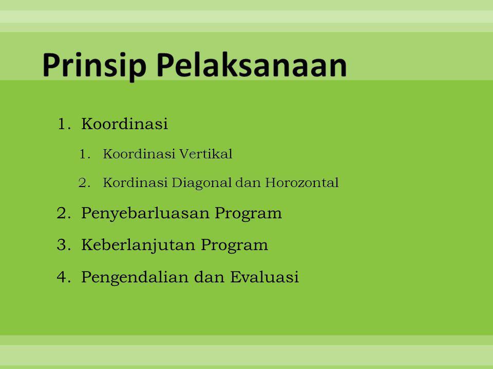 Prinsip Pelaksanaan Koordinasi Penyebarluasan Program