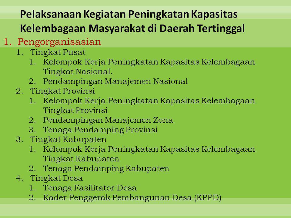 Pelaksanaan Kegiatan Peningkatan Kapasitas Kelembagaan Masyarakat di Daerah Tertinggal