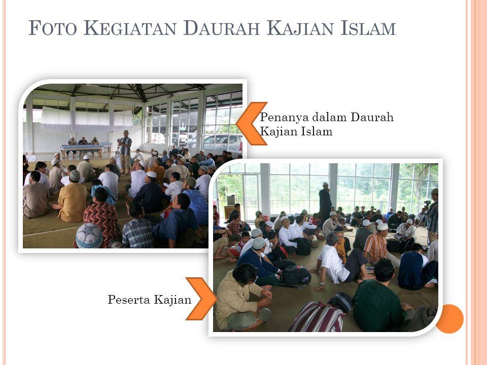 Foto Kegiatan Daurah Kajian Islam