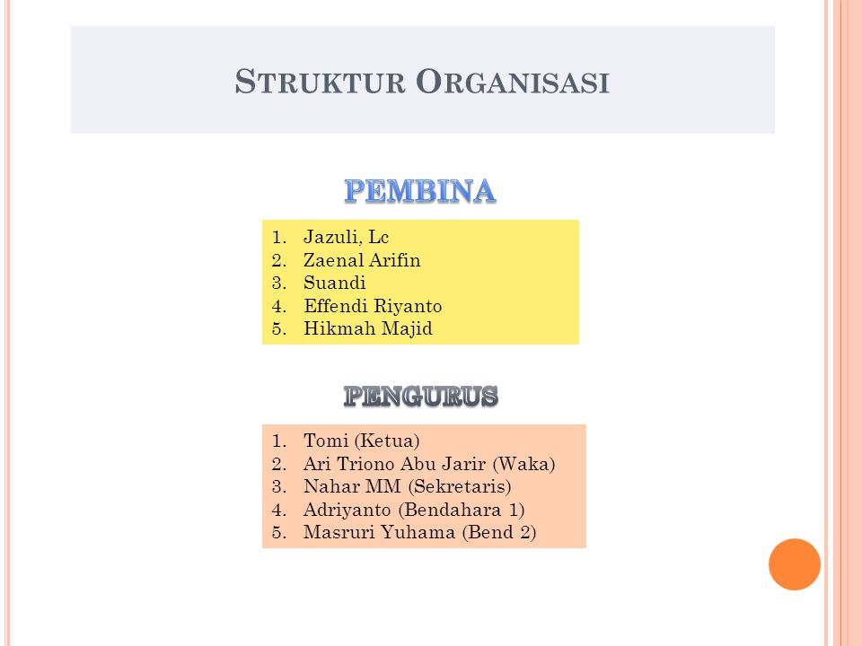 Struktur Organisasi PEMBINA PENGURUS Jazuli, Lc Zaenal Arifin Suandi