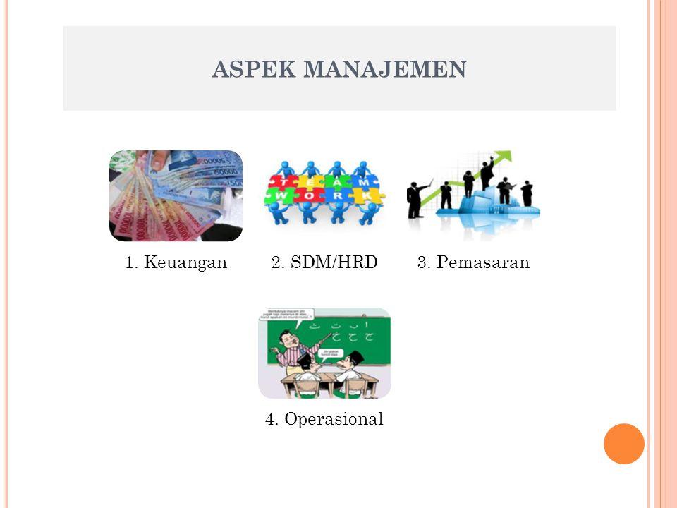 ASPEK MANAJEMEN 1. Keuangan 2. SDM/HRD 3. Pemasaran 4. Operasional