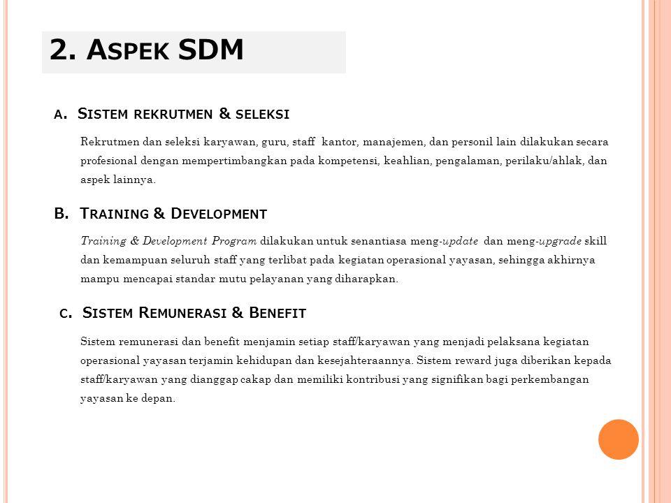 2. Aspek SDM a. Sistem rekrutmen & seleksi B. Training & Development