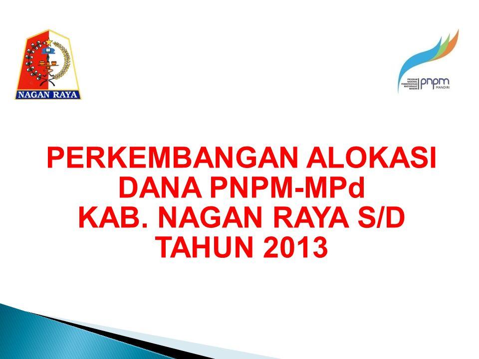 PERKEMBANGAN ALOKASI DANA PNPM-MPd KAB. NAGAN RAYA S/D TAHUN 2013