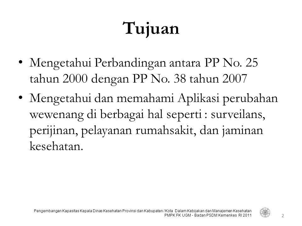Tujuan Mengetahui Perbandingan antara PP No. 25 tahun 2000 dengan PP No. 38 tahun 2007.