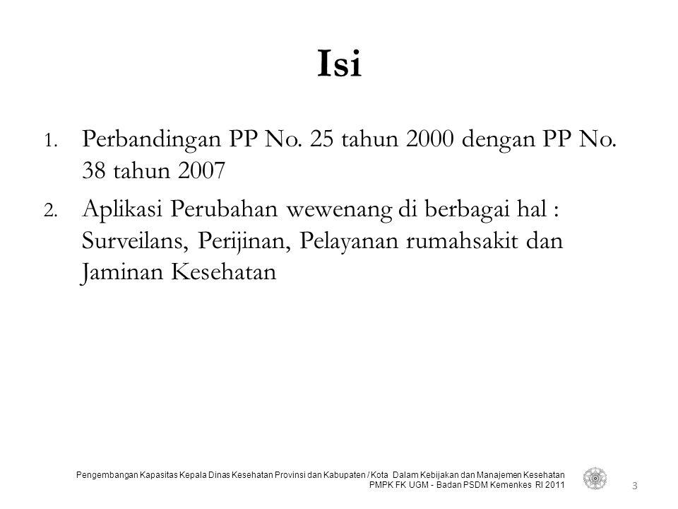 Isi Perbandingan PP No. 25 tahun 2000 dengan PP No. 38 tahun 2007