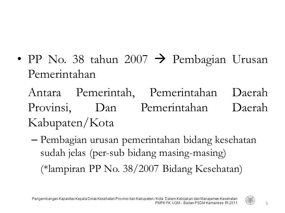 PP No. 38 tahun 2007  Pembagian Urusan Pemerintahan