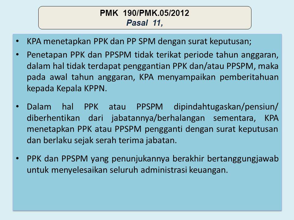 KPA menetapkan PPK dan PP SPM dengan surat keputusan;