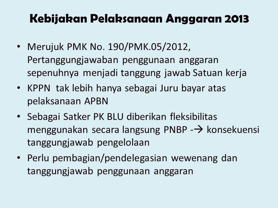 Kebijakan Pelaksanaan Anggaran 2013