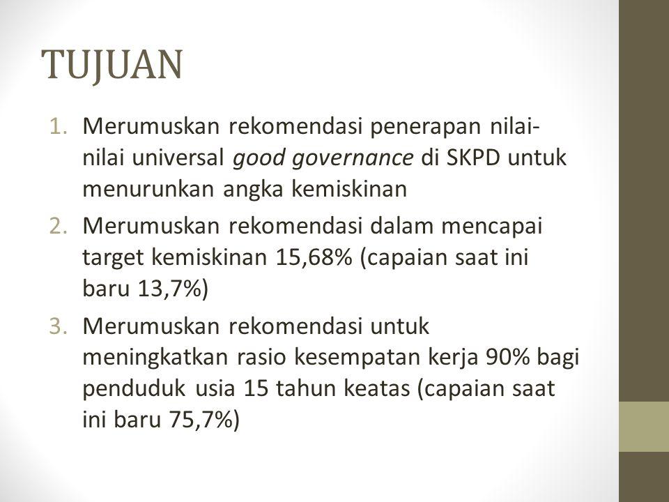 TUJUAN Merumuskan rekomendasi penerapan nilai-nilai universal good governance di SKPD untuk menurunkan angka kemiskinan.